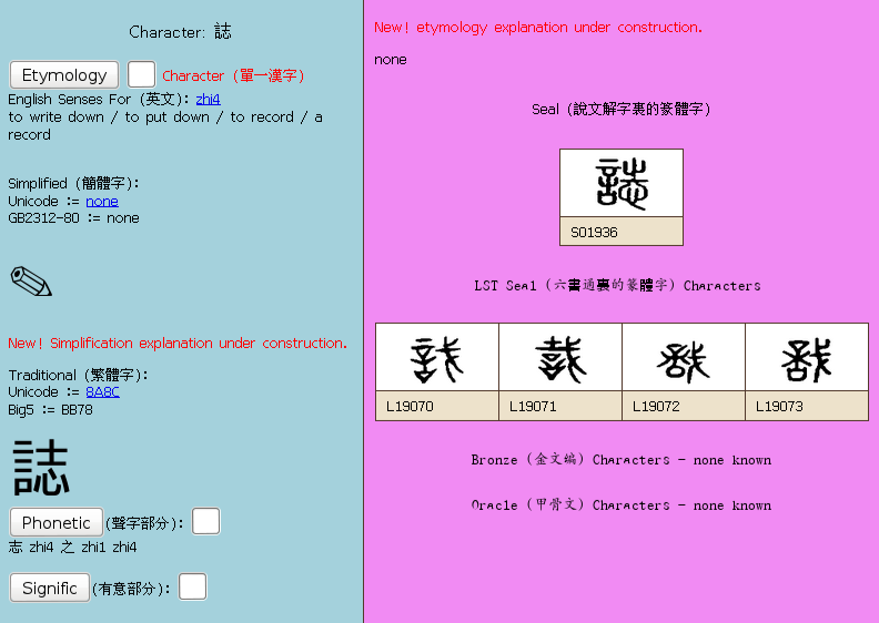 screenshot of chineseetymology.org page for 誌, showing the simplification as a graphic icon for 'pencil'