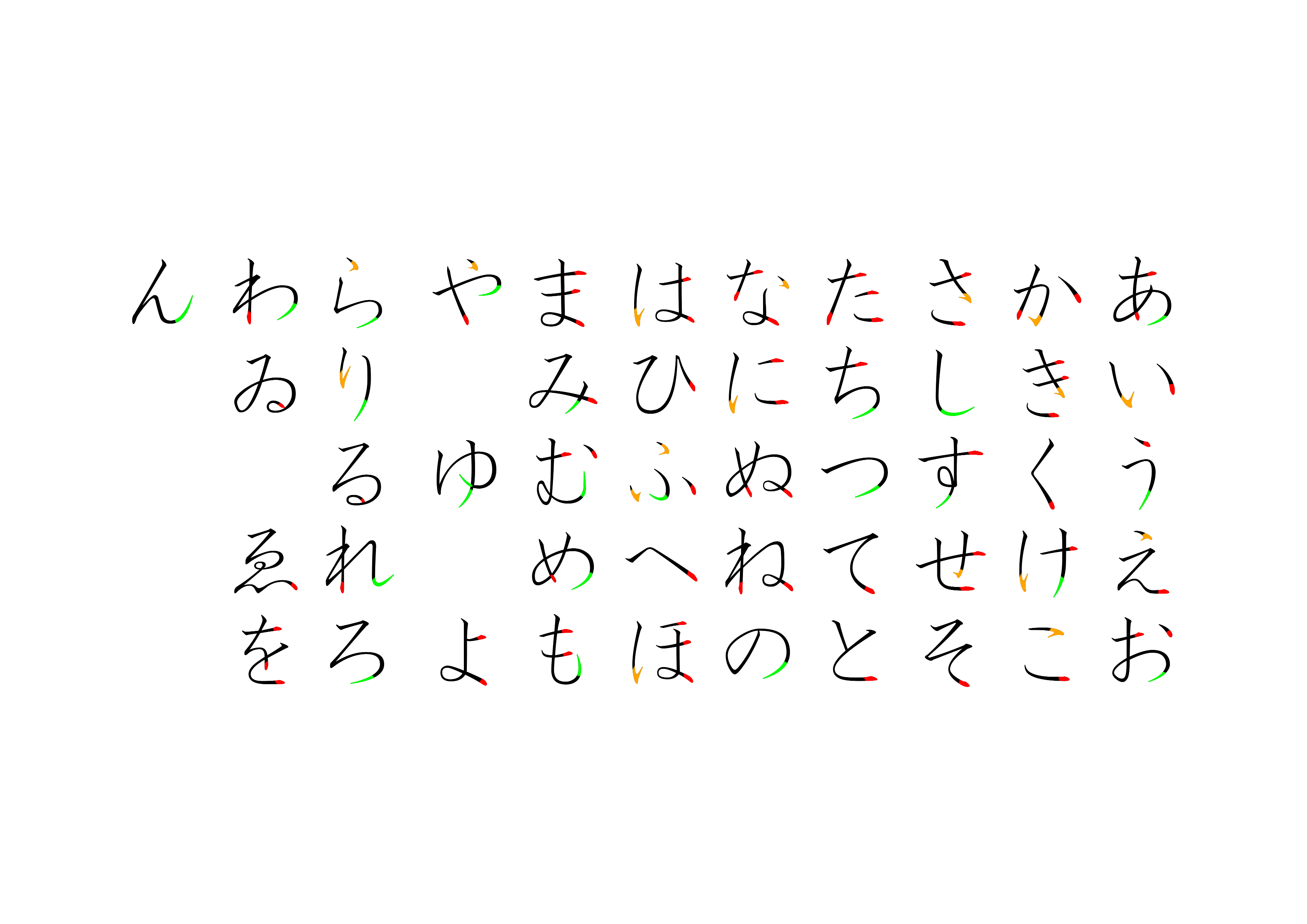 learn japanese writing Learn to speak and write japanese language if it is your vising this website first time, please see this page for learning to speak japanese, and practice the pronunciation of some of the commom japanese words.