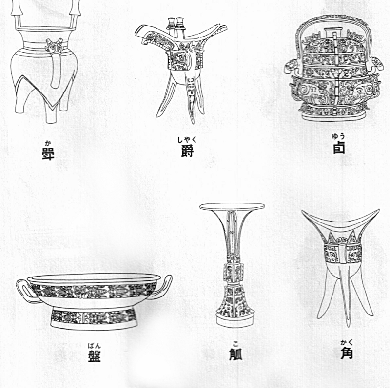Illustrations of Chinese bronzeware vessels, with their name in characters
